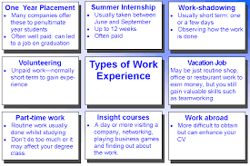 Accounting Workshops And Work Experience In Accountancy As Best Options To Avail