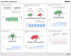 Overview of Digital Dashboards