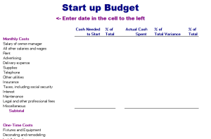 Starting Your Budget